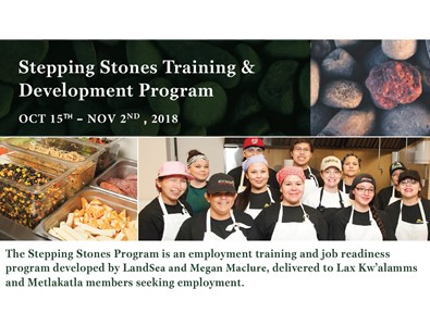 Stepping-Stones_Featured Image
